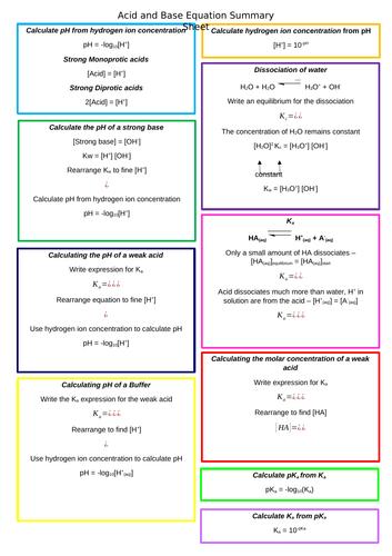 Acids and Bases summary sheet
