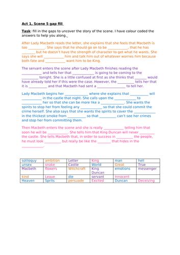 Low ability year 9 Lady Macbeth Act 1, Scene 5 analysis 9-1 AQA