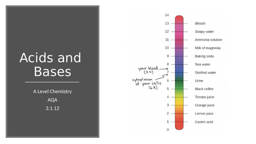 Acids and Bases - A Level Chemistry Revision Powerpoint