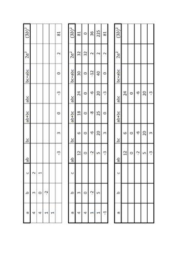 KS3, KS4, 3 levels of substitution grids, involving multiplication, division, squares