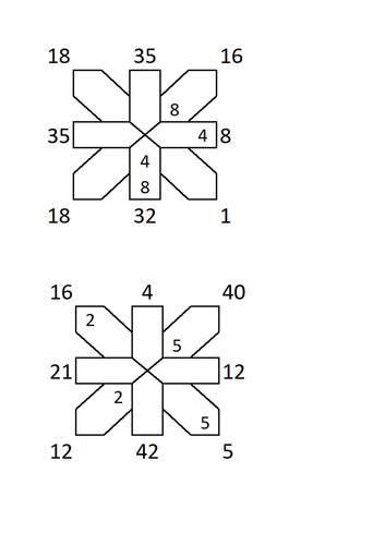 KS3 multiplication starter problem in the shape of a flower