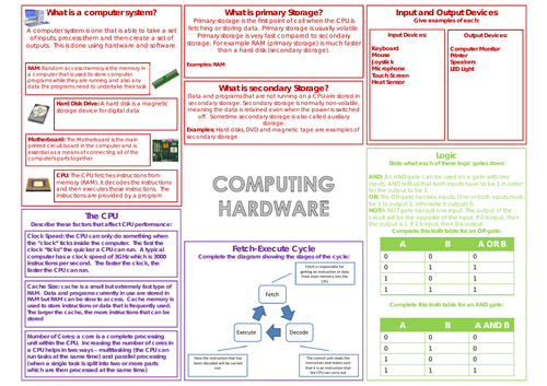 Computer Hardware Knowledge Organiser