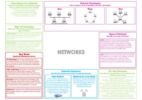 Networks Knowledge Organiser