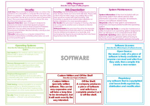 Software Knowledge Organiser
