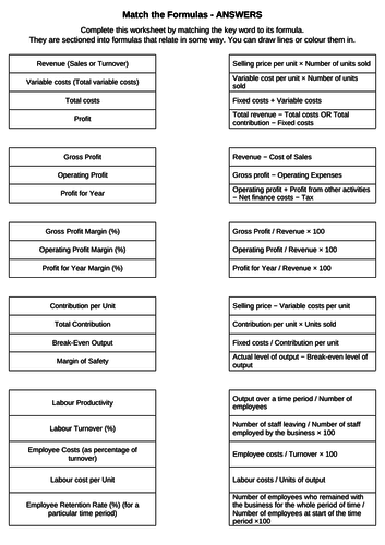 Business Studies - Formula Matching Exercise with Answers