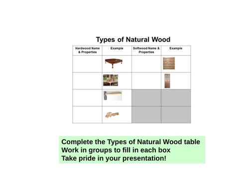 KS3 D&T Resistant Materials Types of Wood Lesson