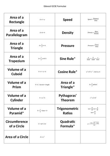 GCSE Maths Formulae Match-up Cards