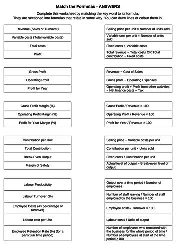 Business Studies - Match the Formulas - Worksheet