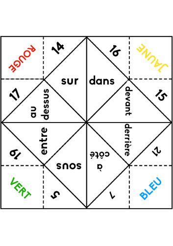 French prepositions fortune teller