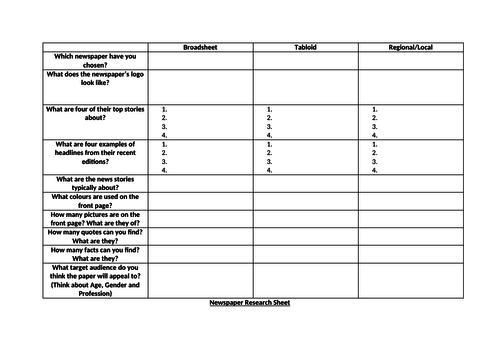 Newspaper Research Worksheet