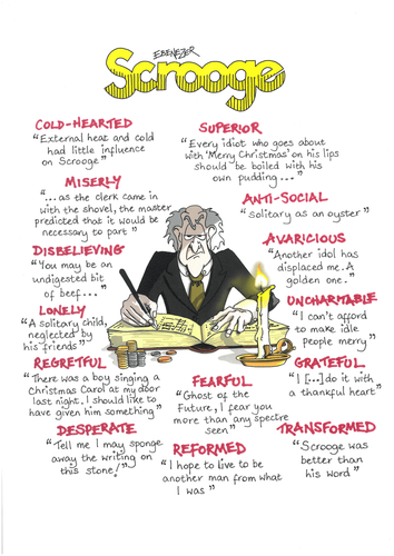 A CHRISTMAS CAROL Quotes GCSE REVISION poster EBENEZER SCROOGE Dickens | Teaching Resources