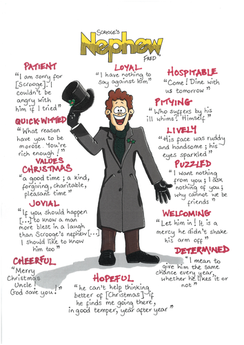 A CHRISTMAS CAROL Quotes GCSE REVISION Poster SCROOGE'S NEPHEW, FRED | Teaching Resources