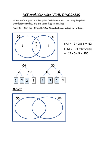 HCF and LCM using Venn Diagrams