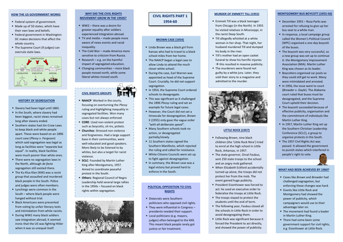 Edexcel GCSE 9-1 History: Paper 3 Civil Rights A3 summary sheets
