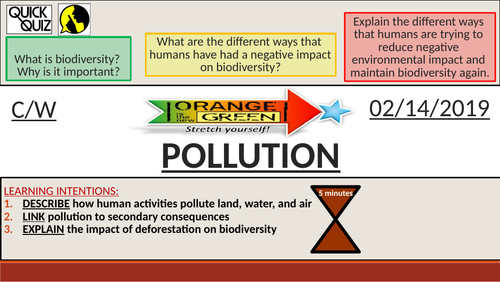 KS4 New GCSE (9-1) - Land, Water, Air Pollution + Deforestation and Peat (AQA B18.2-B18.4 Ecology)