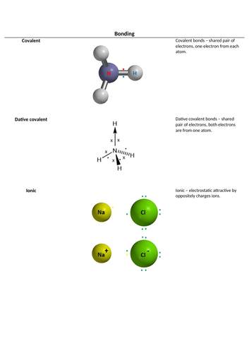 Bonding in molecules presentation, questions and summary sheet
