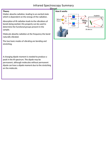 Infra-red spec ppt, questions, summary