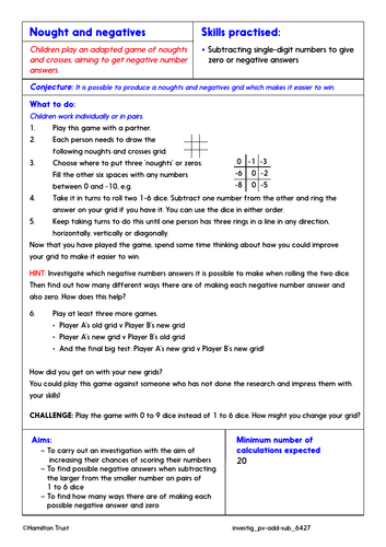 Understand/calculate negative numbers - Problem-Solving Investigation - Year 6