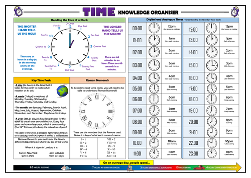 Time Knowledge Organiser/ Revision Mat!
