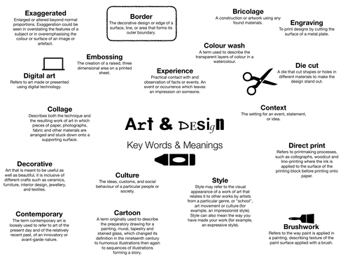 Aqa Gcse Creative Art Design Terminology Key Words By