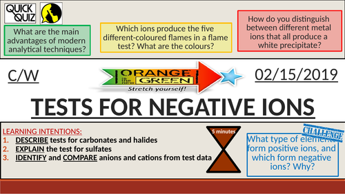 KS4 New GCSE (9-1) - Tests for Negative Ions (AQA C12.4 Chemical Analysis)