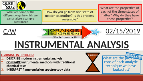 KS4 New GCSE (9-1) - Instrumental Analysis (AQA C12.6 Chemical Analysis)