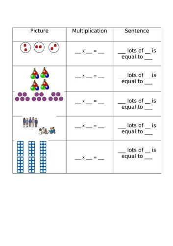 KS1 multiplication  using x symbol