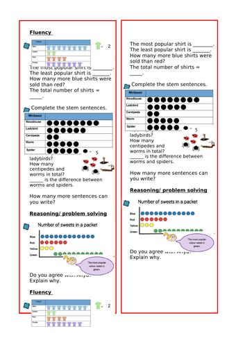 Statistics - pictograms, tally charts, block diagrams