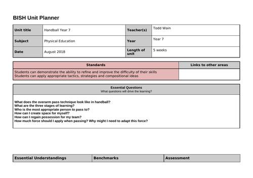 Year 7 Handball Concept Curriculum Plan