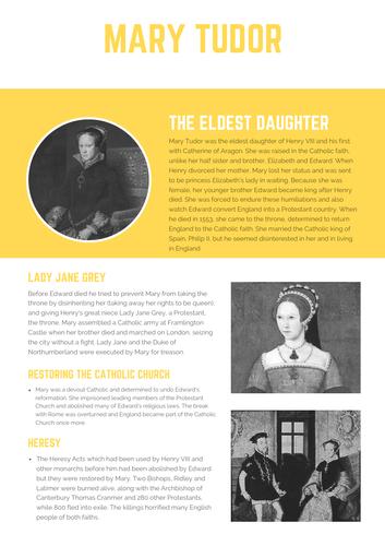 Super Simple Fact File: Mary Tudor