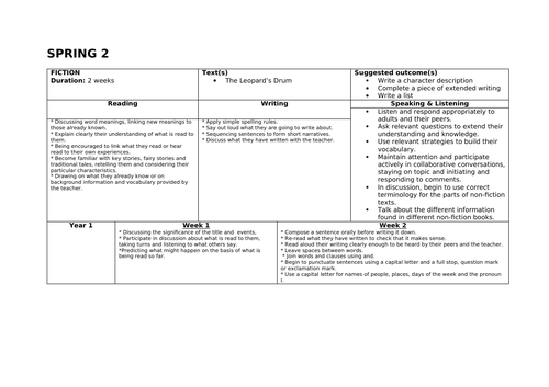 Year 1 Medium Term Plan  for The Leopard's Drum