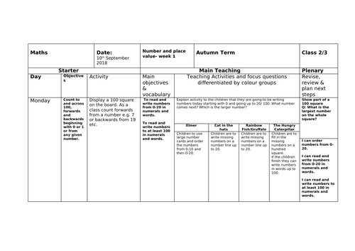 Year 1 - Autumn 1 Maths Weekly Planning