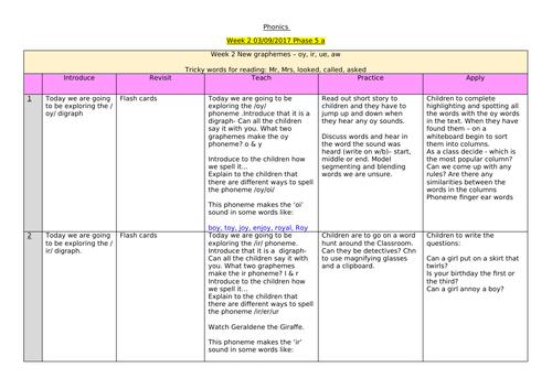 Phase 5 phonics planning