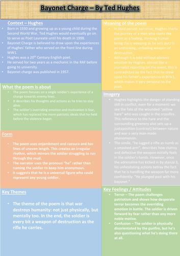 Bayonet Charge Revision Sheet