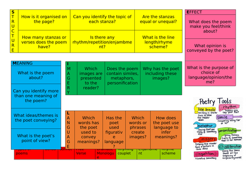 Poetry Revision Mat