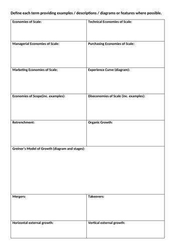 AQA AS Business U9 Key Term/Concept Grid