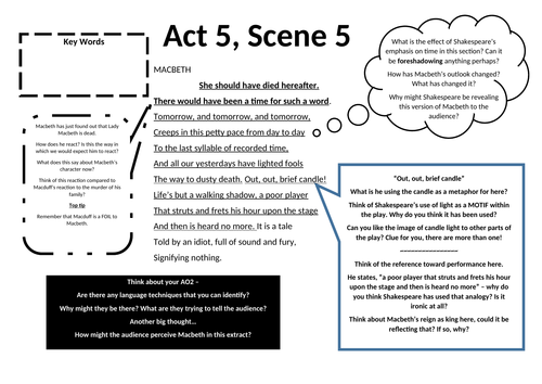 Macbeth: Act 5, Scene 5