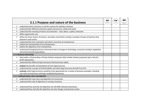 Business coursework help gcse