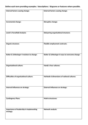AQA AS Business U10 Key Term/Concept Grid