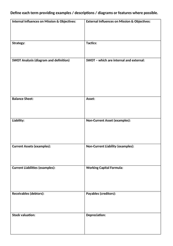 Bundle of AQA A2 Business Us 7-10 Grids