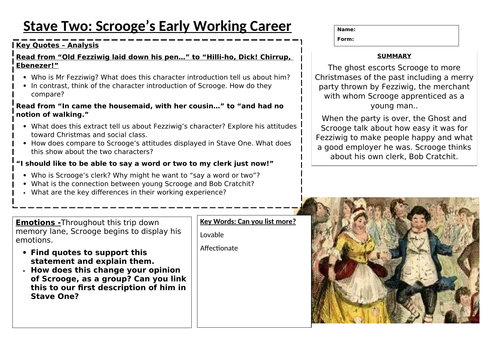 A Christmas Carol: Stave Two Scrooge's Working Life