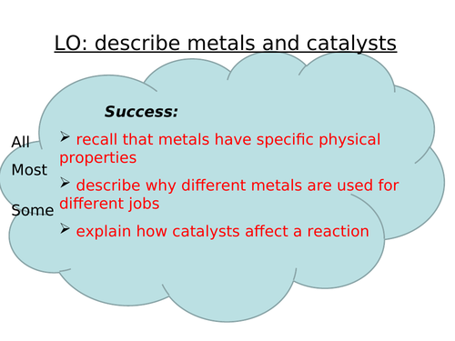 properties of metals and metal catalysts