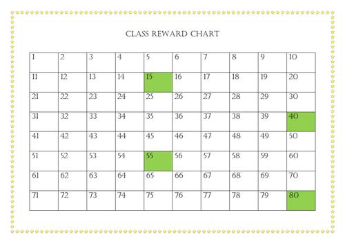 Class Reward Chart - Primary