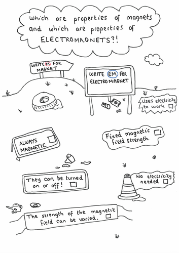 Properties of Magnets and Electromagnets