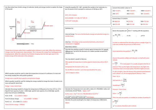 Edexcel A level Physics Topic 9 Thermodynamics Revision mat