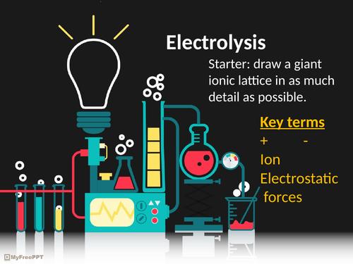 cc10a electrolysis 9-1 edexcel