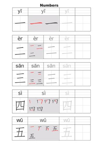 Numbers 1-10 Handwriting   Teaching Resources