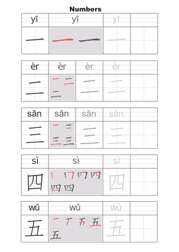 FREEBIE | Numbers 1-10 Handwriting (Mandarin Chinese)