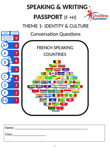THEME 1- IDENTITY & CULTURE/ Writing & Speaking booklet