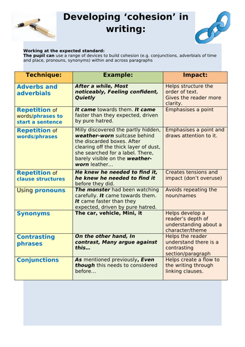 Developing cohesion in writing pupil support mat
